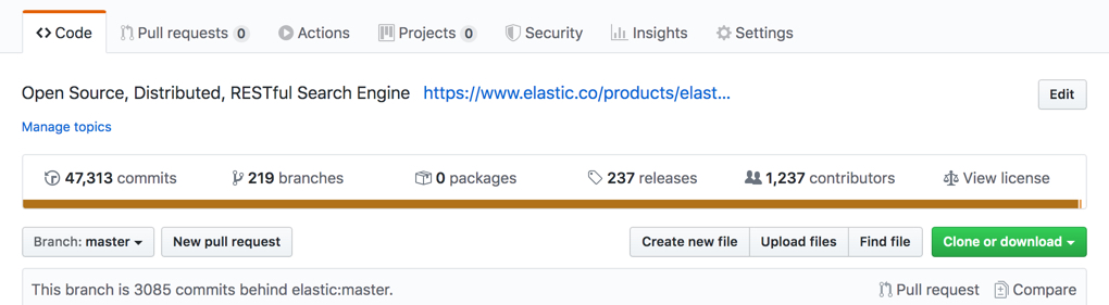Short Life of an Elasticsearch Pull Request
